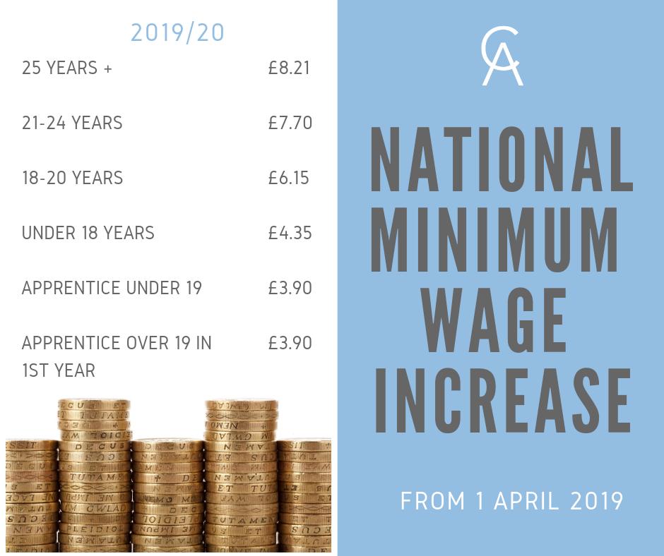 National Minimum Wage 2019/20